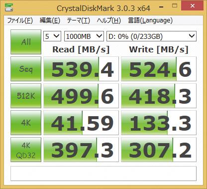 ※MZ-MTE250B/ITを使用