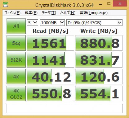 ※RVD350-FHPX28-480Gを使用