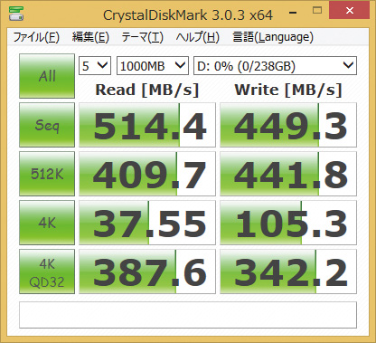 ※PX-256M6Mを使用