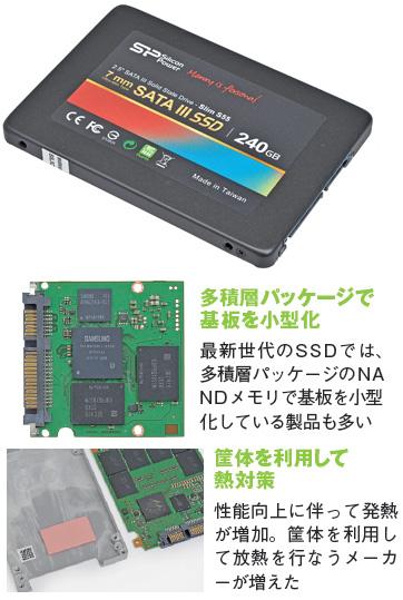 Silicon-Power Slim S60 SP240GBSS3S60S25の基板写真と熱対策