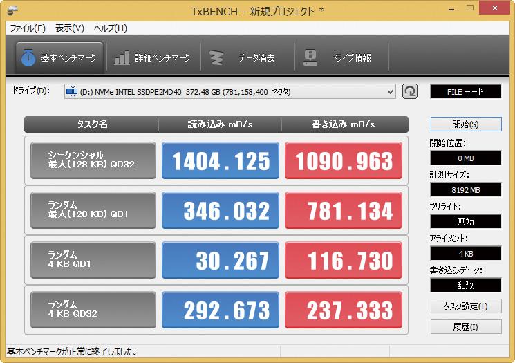 最大速度は、リード1,400MB/sオーバー、ライトが1,090MB/s。PCI Express 3.0 x4接続だけあってさすがに速い