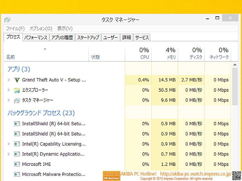 ディスク5の転送速度。このディスクだけ2.7MB/sとなぜか低速に。