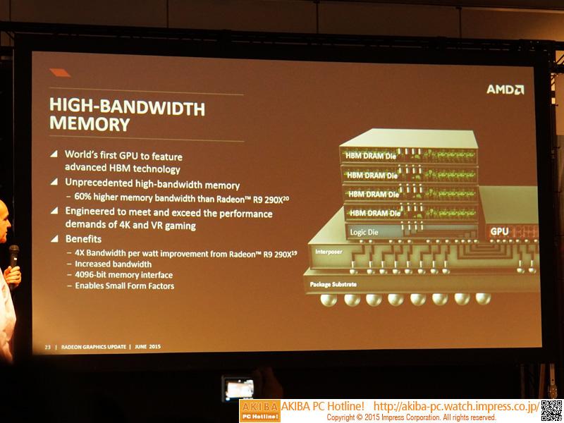HBMの構造などもスライドで紹介されました
