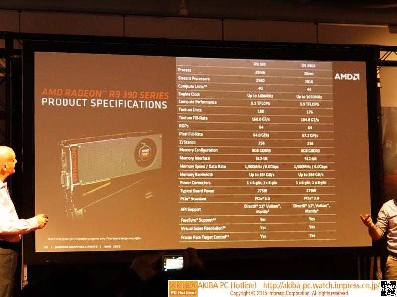 Radeon 300シリーズも改めて解説