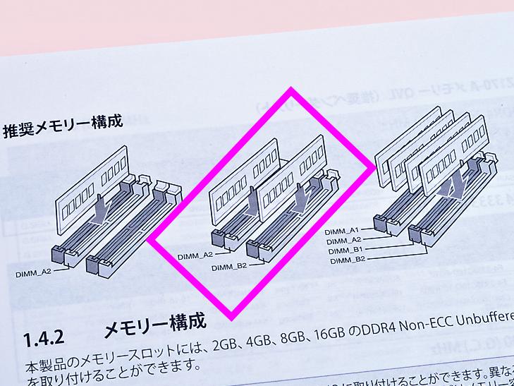 組み込むメモリの枚数によって、利用するスロットは決まっている。マニュアルでどのスロットを使うべきかを確認できる