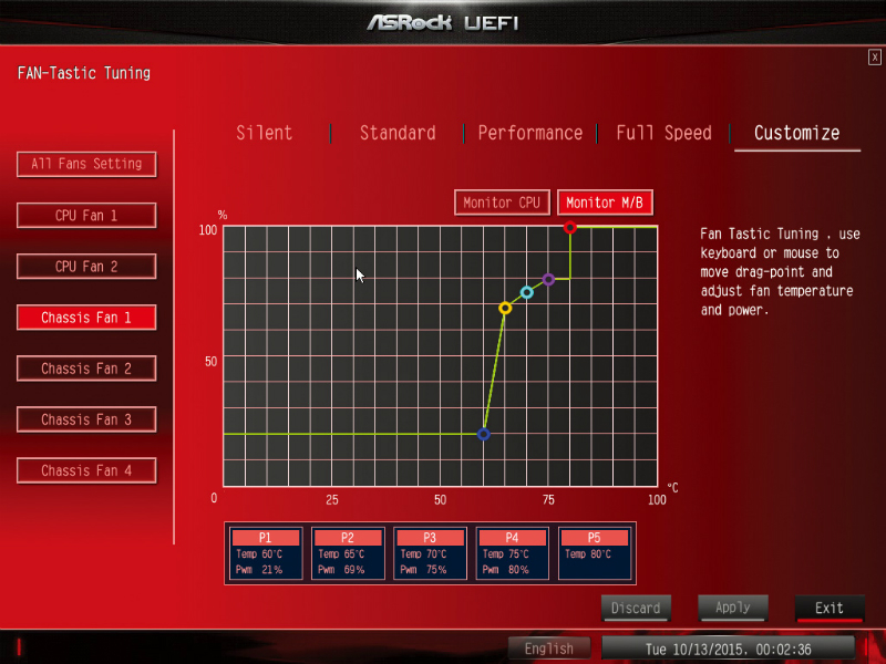 Customize Modeを選択して、CPU温度が60℃に達するまではCPUファンが20%の回転数で動作するように設定した