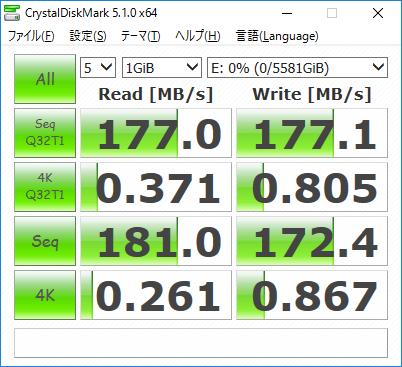 データ用HDD(Western Digital WD60EFRX)のベンチマーク結果。HDDとしては高速だが、SSD2台を束ねた作業用ストレージとの間には大きな速度差がある。