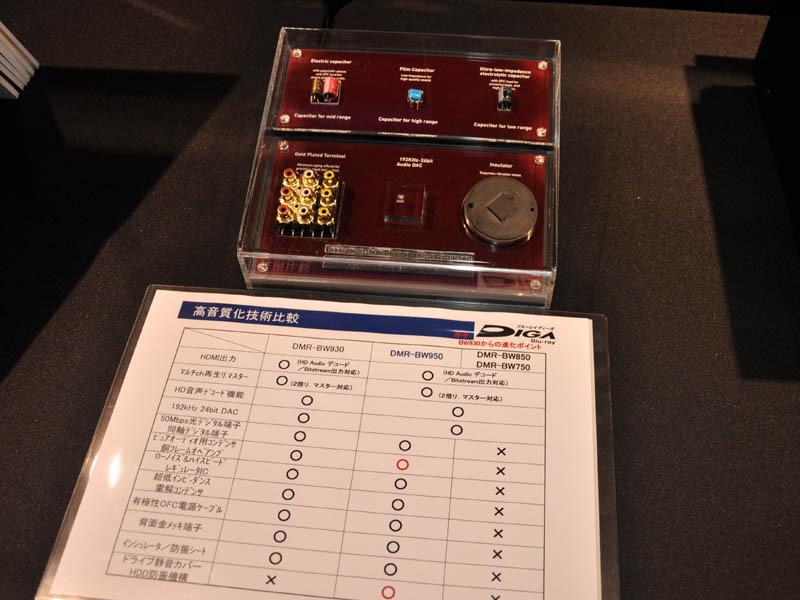 BW950に採用した、高画質/高音質パーツなどを紹介
