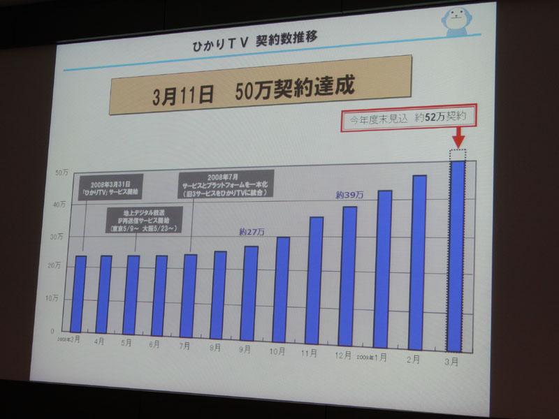 多チャンネル/VODのHD化についてのロードマップ