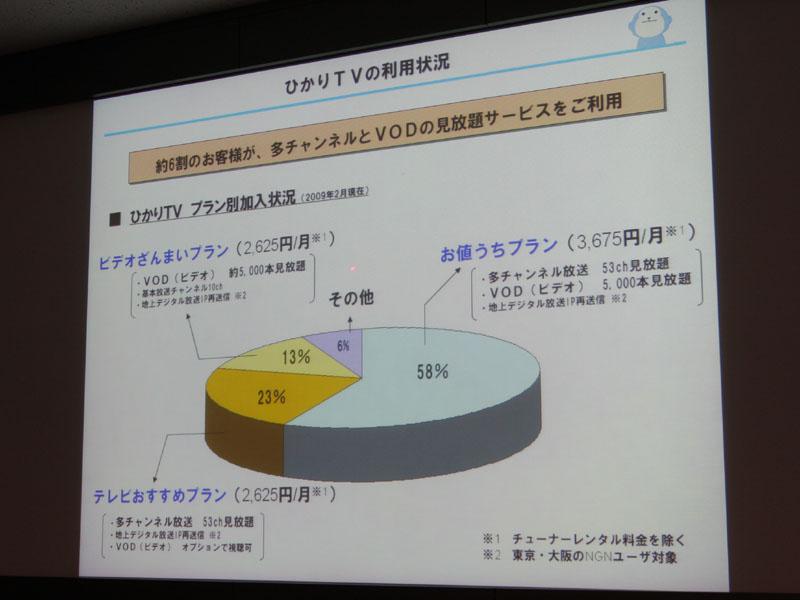約6割が多チャンネル/VOD見放題両対応のプランに契約