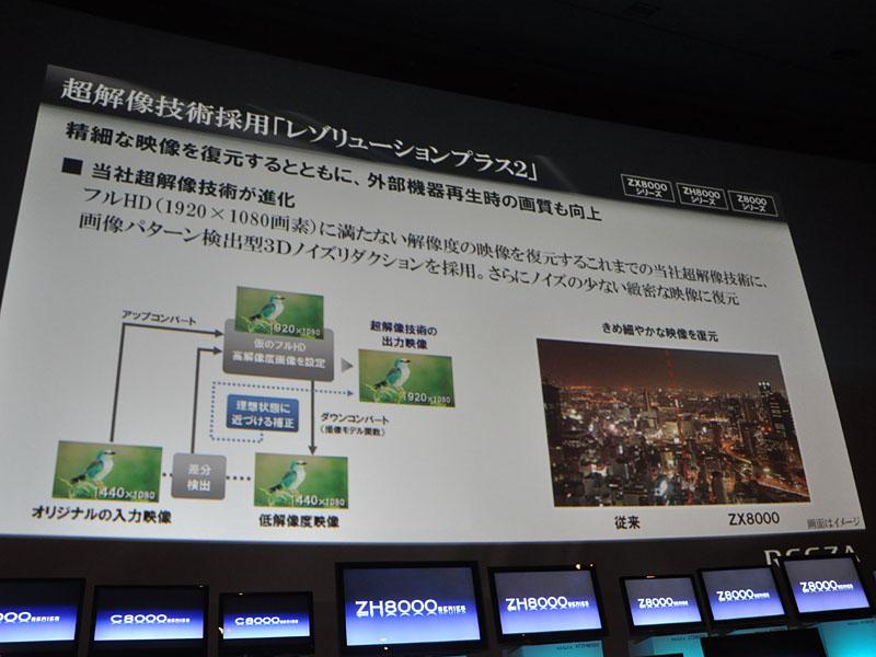超解像も「レゾリューションプラス2」にバージョンアップ