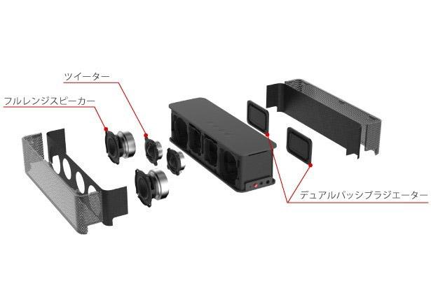 各ユニットを個別のドライブで駆動するバイアンプ方式を採用