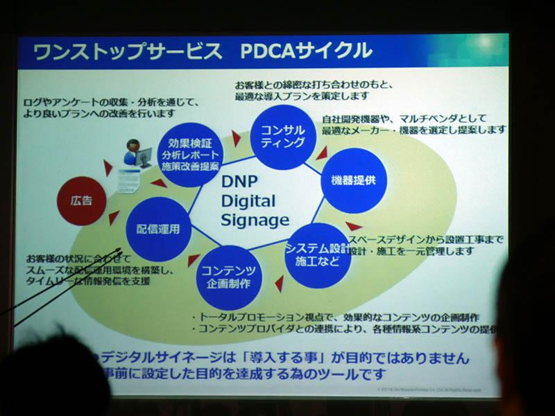 DNPのデジタルサイネージ事業の概要