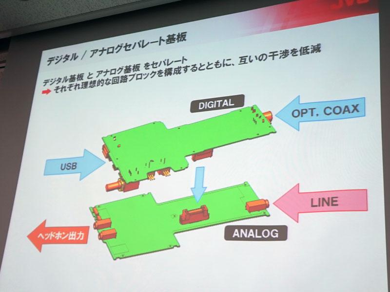 デジタル基板とアナログ基板はセパレートされている