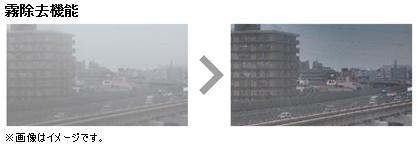 「霧除去機能」のイメージ