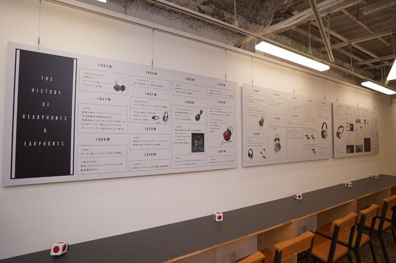 イヤフォンやヘッドフォンの歴史を紹介したパネル