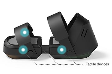 シューズ部には片足に3つのタクタイル・デバイスを内蔵