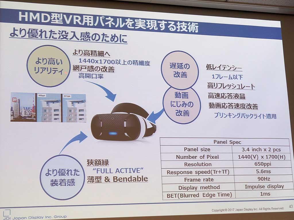 VR HDM用液晶パネルの概要