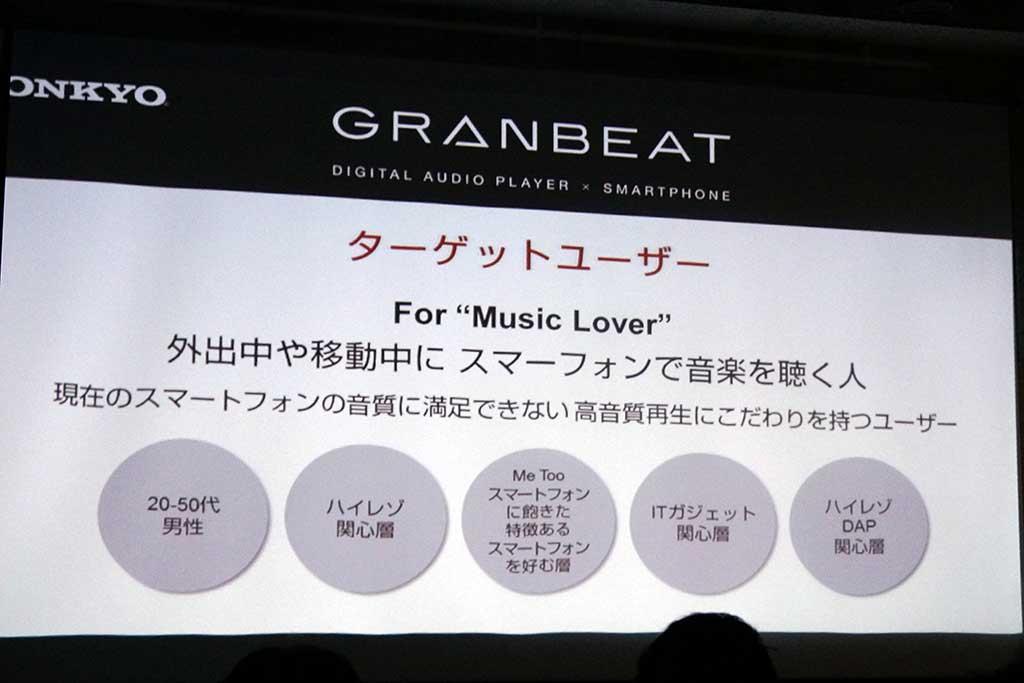 Music Loverがターゲット