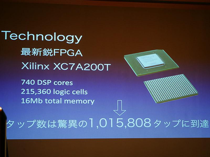 FPGA「XC7A200T」の概要
