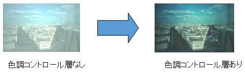 色調コントロール層により、高コントラストな映像を表示