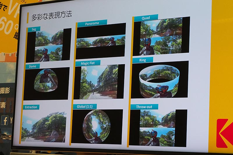 360度映像は、様々な表示方法が可能