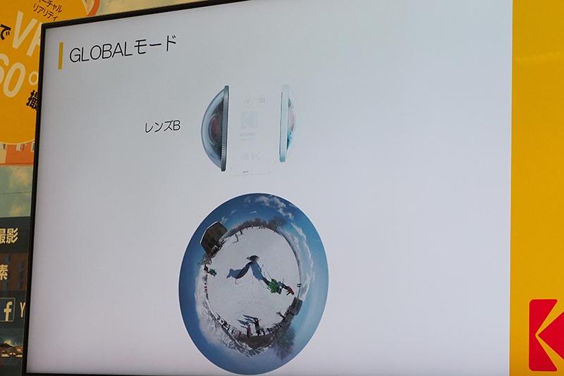 GLOBALモード