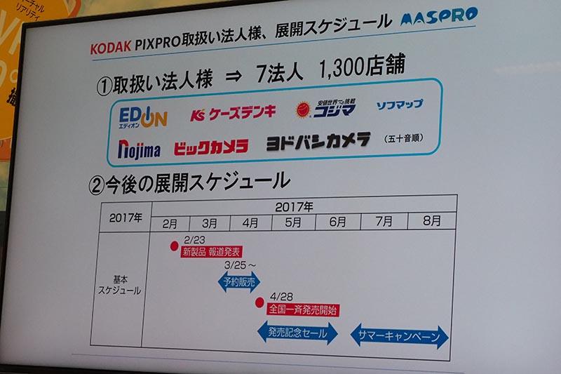 PIXPROシリーズの取り扱い店舗と、今後の展開予定