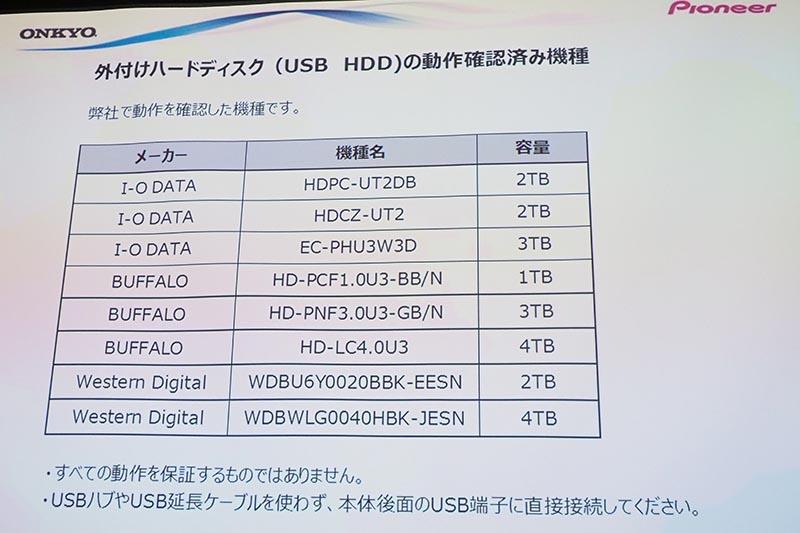 動作確認済みのUSB HDD