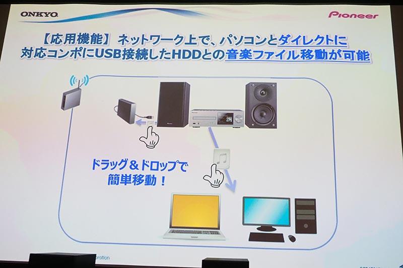 ネットワーク接続のHDDとしても利用可能