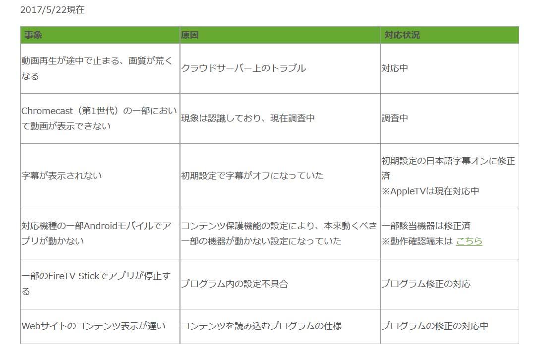 "<a href=""https://help.happyon.jp/faq/show/3113?site_domain=jp"">22日付の対応状況</a>"