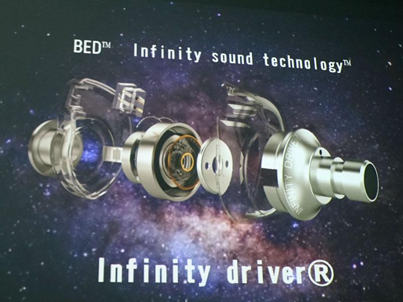 Infinity Driverの分解図