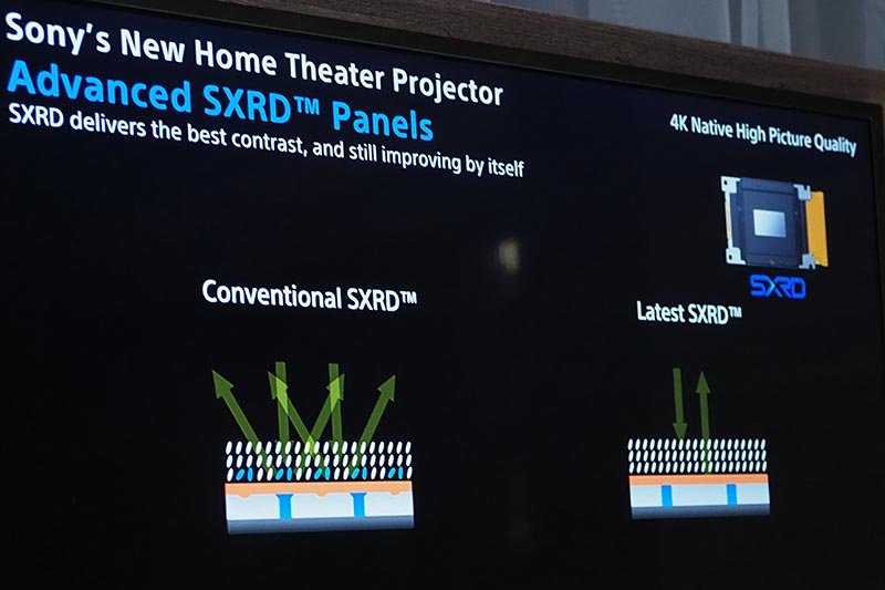 SXRDの特徴