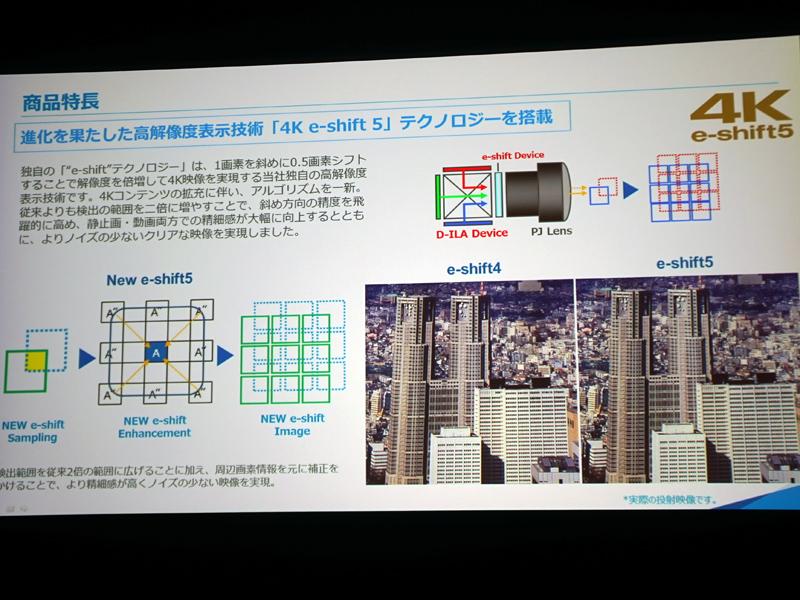 4K e-shift5の概要。写真ではわかりにくいが、実査にe-shift4とe-shift5の比較イメージを見ると、都庁の窓の輪郭のクッキリ感や、その背後に見える街並みの高精細さなどがアップしているのがわかる