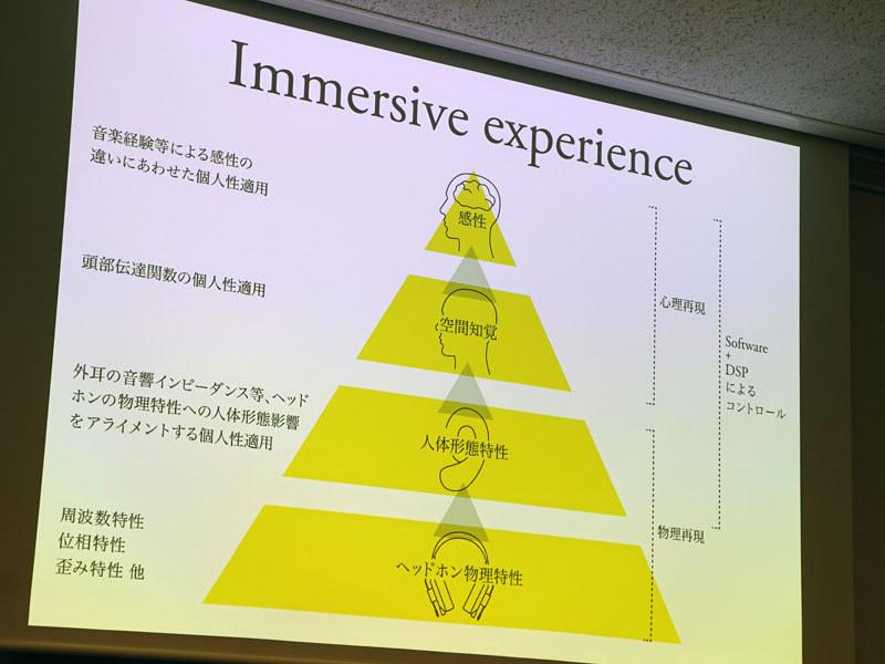 理想のヘッドフォンを構成する4段階