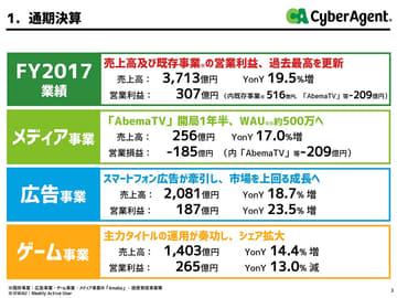 AbemaTVは209億円の赤字も「'18年度はもっとコストを使い、売上を増やす」 2017年度通期決算