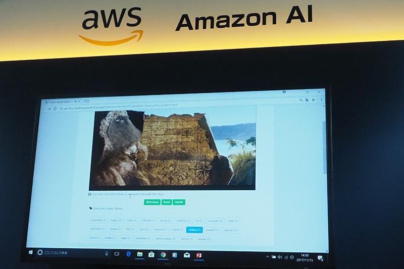 Amazon AI