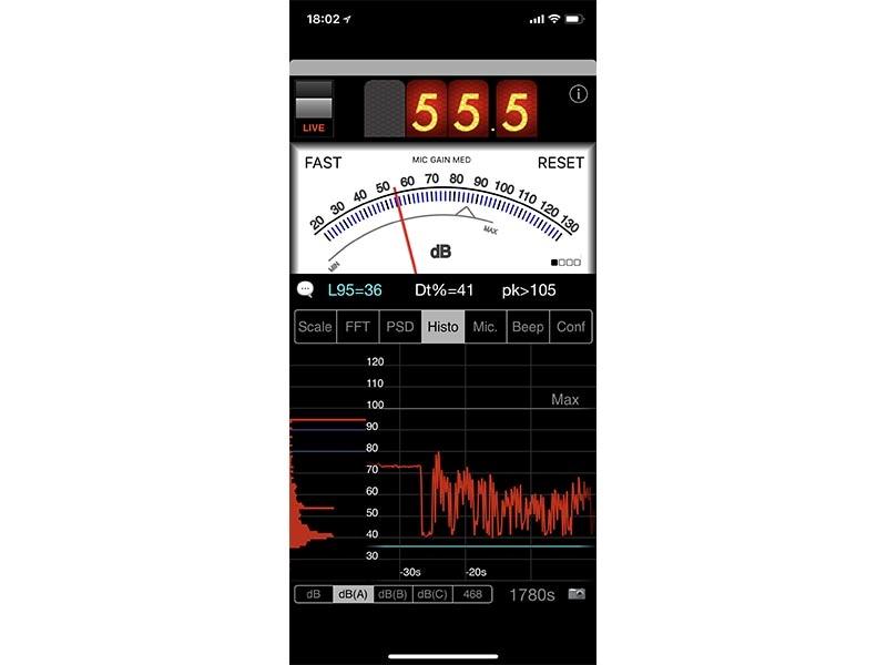 Histoタブで、音圧レベルの変化を見られる
