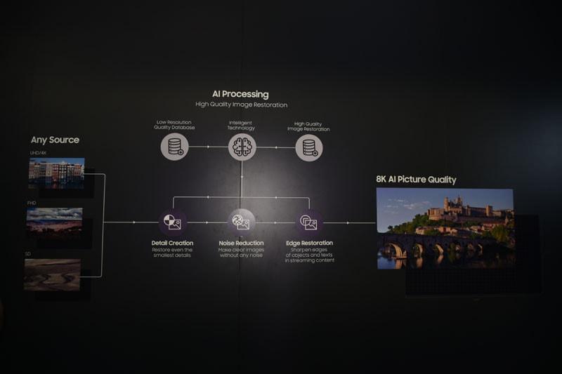アルゴリズムを解説したダイアグラム。後出の日本の図解と比較してみるとよく似ていて面白い