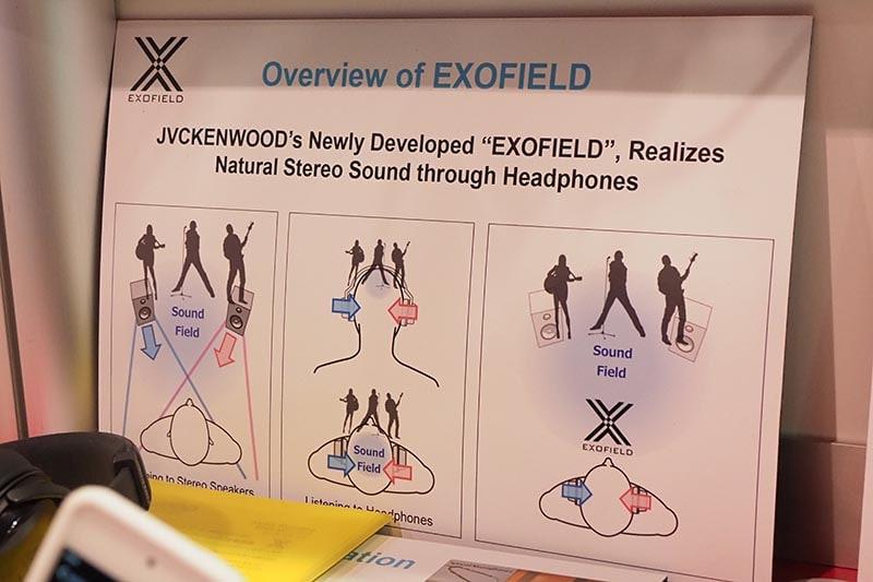 EXOFIELD技術の概要