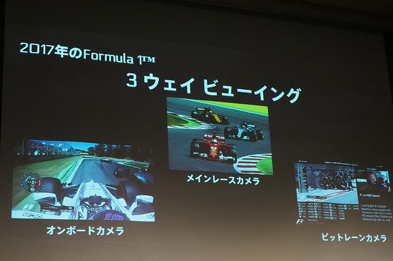 F1は3視点の映像を配信