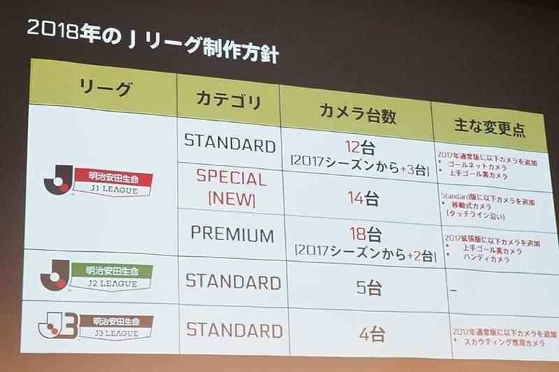 J1、J2、J3の映像制作体制