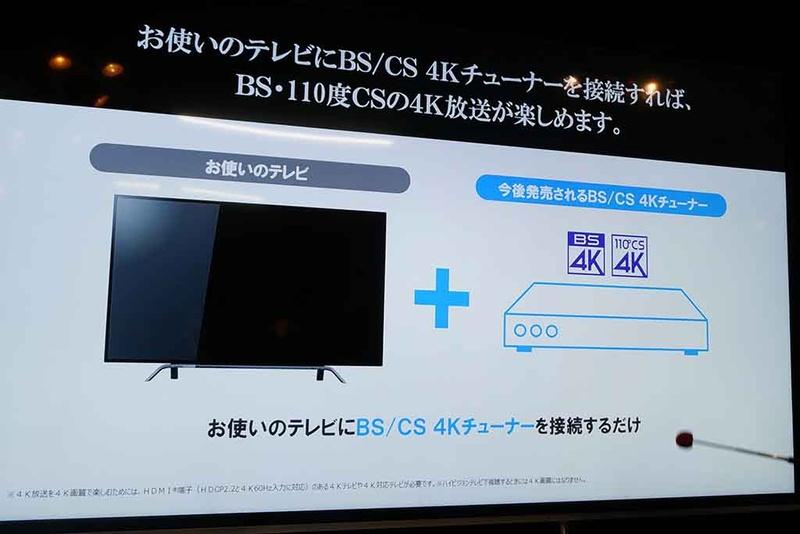 「お使いのテレビにBS/CS 4Kチューナを接続するだけ」