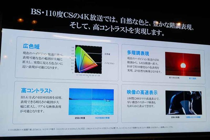 BS/110度CS 4K放送の高画質を訴求