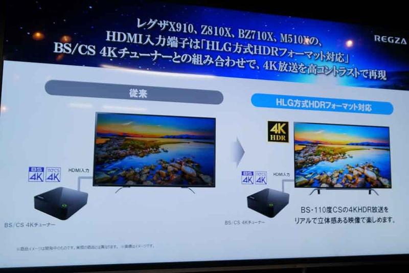REGZA X910/Z810X/BZ710X/M510XはHDMI入力がHLG HDR対応