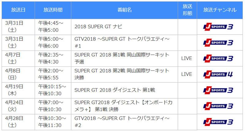 SUPER GT関連番組