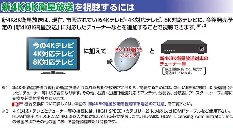 """新4K/8K衛星放送を視聴するには(出典:<a href=""""http://www.apab.or.jp/4k-8k/pdf/poster_s_171205.pdf"""">新4K8K衛星放送ポスター</a>)"""