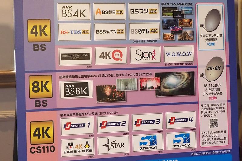 放送の種類と、各チャンネルのロゴ