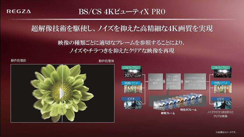 4Kコンテンツに効果を発揮する「BS/CS 4KビューティX PRO」
