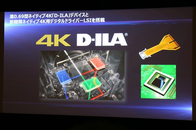 第2世代ネイティブ4K D-ILAデバイスと新開発のドライバーLSIを採用する
